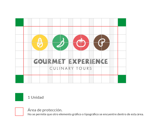 Gourmet Experience